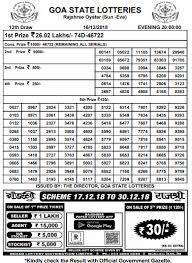 Rajshree Result Chart Rajshree Lottery Result Goa Lottery Result 06 10 2019 2019