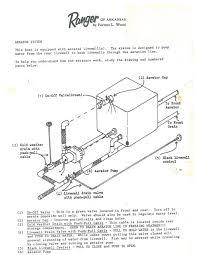 skeeter livewell diagram skeeter image wiring diagram livewell modification on skeeter livewell diagram