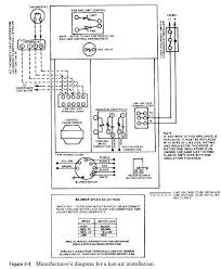 hot air furnace manufacturer diagrams For A Miller Furnace Wiring Diagram For A Miller Furnace Wiring Diagram #6 miller furnace wiring diagram