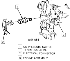 2001 saturn l200 engine diagram oil pressure sensor 2001 diy mitsubishi l200 2 8 2000 auto images and specification