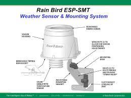 esp smt presentation overview rh rain bird esp smt weather sensor mounting system