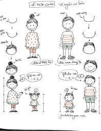 5 cách vẽ con người đơn giản mà đẹp cho các bé vẽ tại nhà