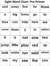 Assessment Sight Word Chart And Graph 133 Words Dolch