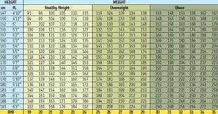 Army Bmi Chart Ultimate Fettle Studio Bmi Body Mass Index