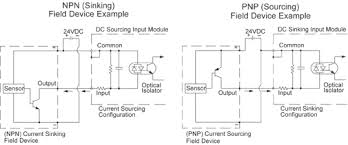 pnp wiring diagram 2004 how to connect 3 wire sinking and sourcing devices to plc input fielddevice wo wire colors