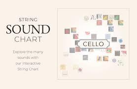 Cello Strings Shar Music Sharmusic Com
