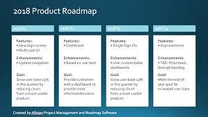 roadmap templates excel create your roadmap with our project roadmap templates free excel
