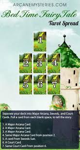 Fairytale Tarot Card Spread | Creative Inspiration | Oracle Layout ...