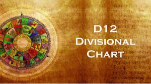 D12 Chart D12 Divisional Chart Introduction California Vyasa Sjc Class 06 11 2006