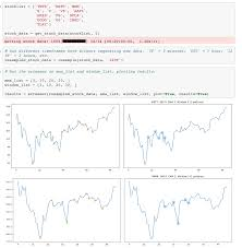 Algorithmically Detecting And Trading Technical Chart