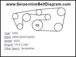 1998 mercedes benz s420 serpentine belt diagram for v8 4 2 liter 1998 mercedes benz s420 v8 4 2 liter engine