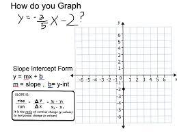 graph y 3 5 x 2