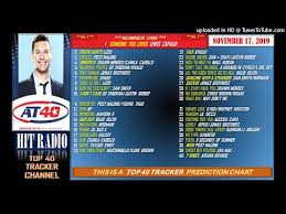 Bob Kingsley Country Top 40 Chart Prediction Chart At40 Hit Radio Nov 17 2019