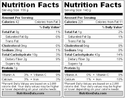 Spaghetti Squash Nutritional Values Nutrition Data Spaghetti Squash