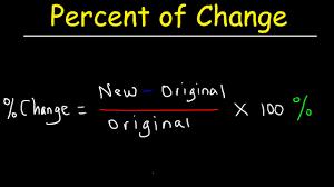 percent increase and decrease word