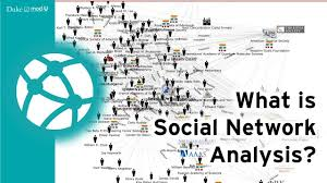 A Quick Look At Social Network Analysis Youtube