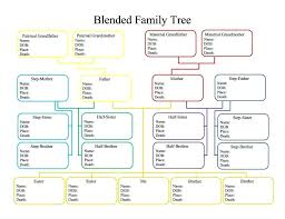 Ancestor Chart Template Printable 6 Generation Pedigree Chart Free 4 Lds Applynow Info