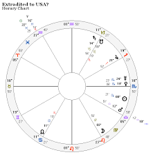 Julian Assange Natal Chart Will Julian Assange Be Extradited To The Usa Traditional
