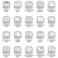 Mayan Number Chart What Is Your Mayan Birth Sign