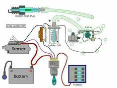 automotive wiring diagram resistor to coil connect to distributor starter motor maps engineering google diy car car repair pikes