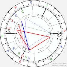 James Randi Birth Chart Horoscope Date Of Birth Astro