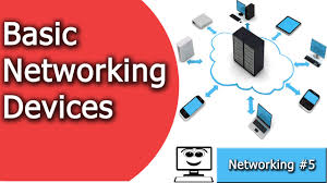 Network Devices Basic Network Devices Youtube