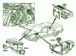 rear fuse boxcar wiring diagram 1999 mercedes benz 320e front car fuse box diagram