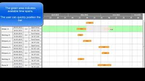 Gantt Chart Tip How To Make Interactions Intelligent