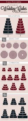 The Ultimate Guide To Wedding Cakes Cakes
