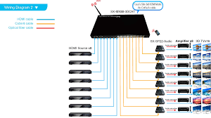 diagrams 564421 hdmi cable wiring diagram for brilliant wire homemade hdmi to rca cable at Hdmi Cable Wiring Diagram