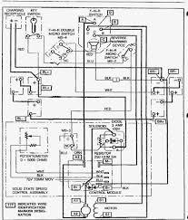 Unique yamaha golf cart wiring diagram gas yamaha golf cart wiring diagram gas wiring diagram