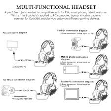aliexpress com buy sades sa 920 5 in 1 stereo gaming headset aliexpress com buy sades sa 920 5 in 1 stereo gaming headset headphones mic for laptop ps4 xbox 360 pc cellphone gamer from reliable headset cord