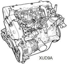 ldv convoy fuse box diagram ldv image wiring diagram ldv pilot van 2012 on ldv convoy fuse box diagram