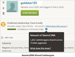 Centimorgan Dna Chart How Are Adoptees Related To Their Dna Matches