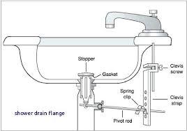 bathtub drain bathtub drain pipe fresh awesome bathroom sink strainer replace shower drain bathtub