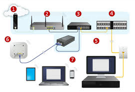networking overview home network diagram with switch and router at Home Wired Network Diagram