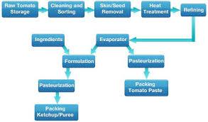 trane hvac system wiring diagram trane automotive wiring diagrams description tomato1 trane hvac system wiring diagram