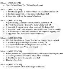 North Indian Diet Chart For Weight Loss Can Someone Help Me Define A 1500 Calorie Indian Diet With