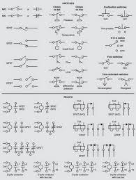 diagram wiring pic alluring impressive electrical wiring diagram wiring diagram symbols and meaning diagram wiring pic alluring impressive electrical wiring diagram symbols list automotive pdf wiring diagrams symbols list