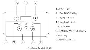 rv micro monitor panel wiring diagram wiring diagram for you • kib monitor panel wiring diagram imageresizertool com kib monitor panel wiring diagram rv tank monitor wiring
