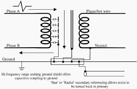 construction of a shielded two winding transformer energy and Dry Transformer Grounding Diagrams construction of a shielded two winding transformer energy and power pinterest Transformer Grounding and Bonding