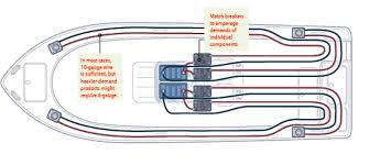 add 12 volt outlets to your fishing boat salt water sportsman 12 volt installation tips