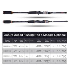 Goture Fishing Light Fishing Rod Carbon Fiber Mh H Power 1 98 2 1m Spinning Casting Lure Rods 4 Section With Portable Bag Fishing Tackle