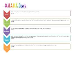 Action Plan Templete Unique Employee Smart Goals Template Goal Action Plan Free Setting Verbeco