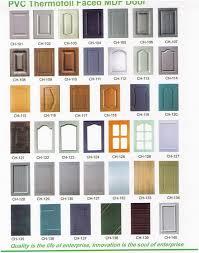 pvc kitchen cabinet doors philippines ideas