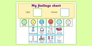 Editable Feelings Chart