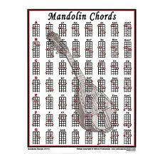 Walrus Productions Mandolin Chord Mini Chart Alto Music