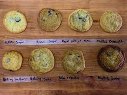 Cookie Chart 11 Essential Baking Charts That Everyone Who Plans On Baking