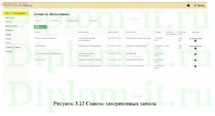 Дипломная работа Разработка АРМ менеджера автомобильного  Разработка АРМ менеджера автомобильного сервисного центра Работа подготовлена и защищена в 2015 году в МГУПИ