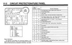 similiar mustang fuse box keywords 2004 ford mustang fuse box diagram besides 2001 ford mustang fuse box